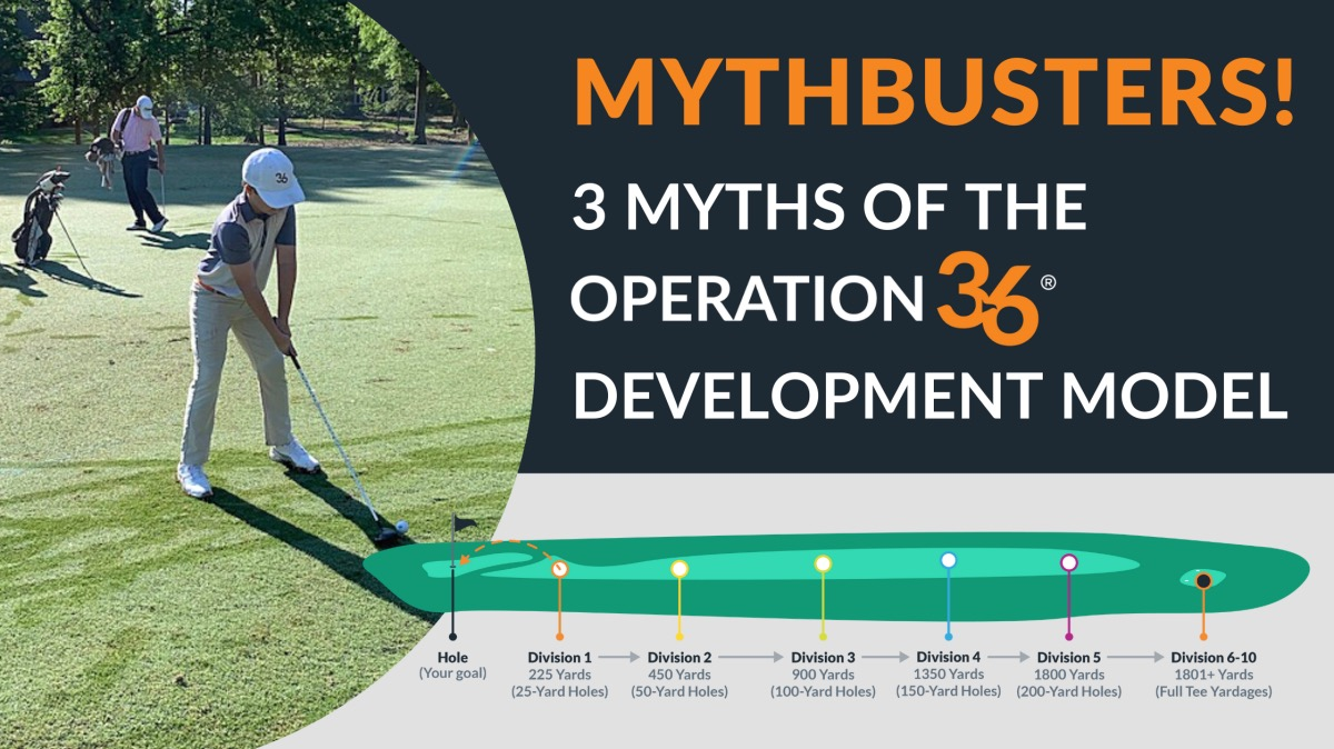 3 Myths of the Op 36 Development Model Featured Image